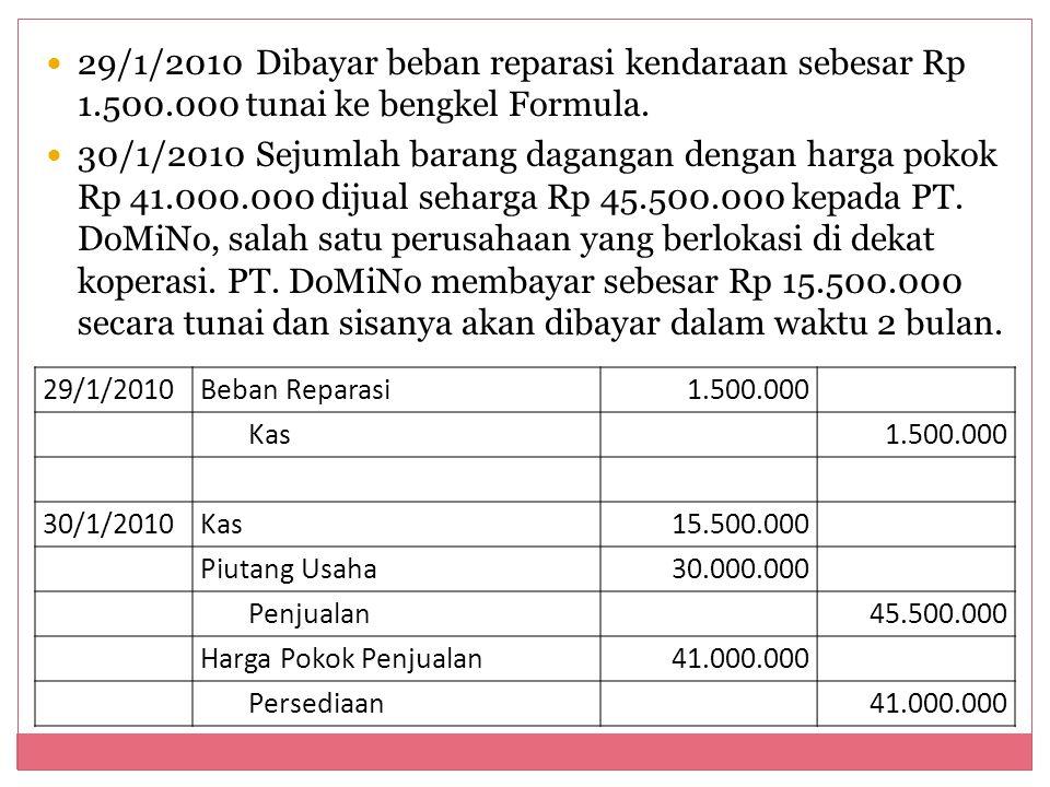 29/1/2010Dibayar beban reparasi kendaraan sebesar Rp 1.500.000 tunai ke bengkel Formula. 30/1/2010Sejumlah barang dagangan dengan harga pokok Rp 41.00