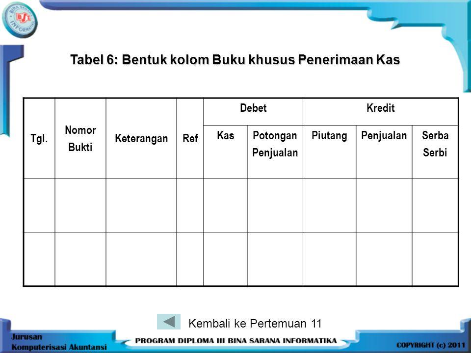 Tabel 6: Bentuk kolom Buku khusus Penerimaan Kas Tgl. Nomor Bukti KeteranganRef DebetKredit KasPotongan Penjualan PiutangPenjualanSerba Serbi Kembali