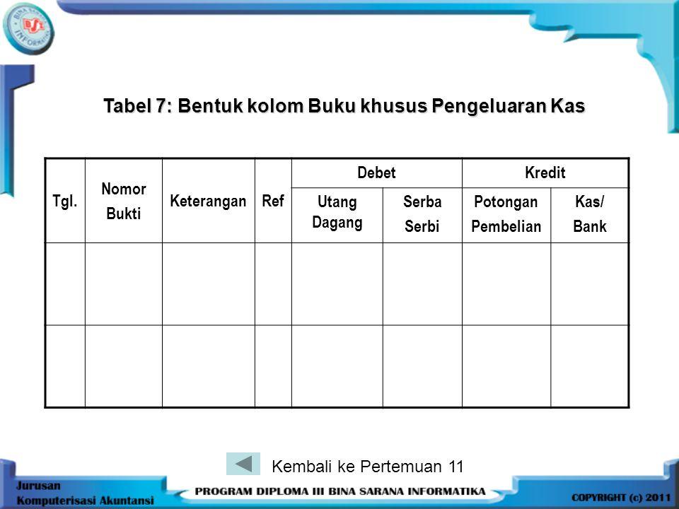 Tabel 7: Bentuk kolom Buku khusus Pengeluaran Kas Tgl. Nomor Bukti KeteranganRef DebetKredit Utang Dagang Serba Serbi Potongan Pembelian Kas/ Bank Kem