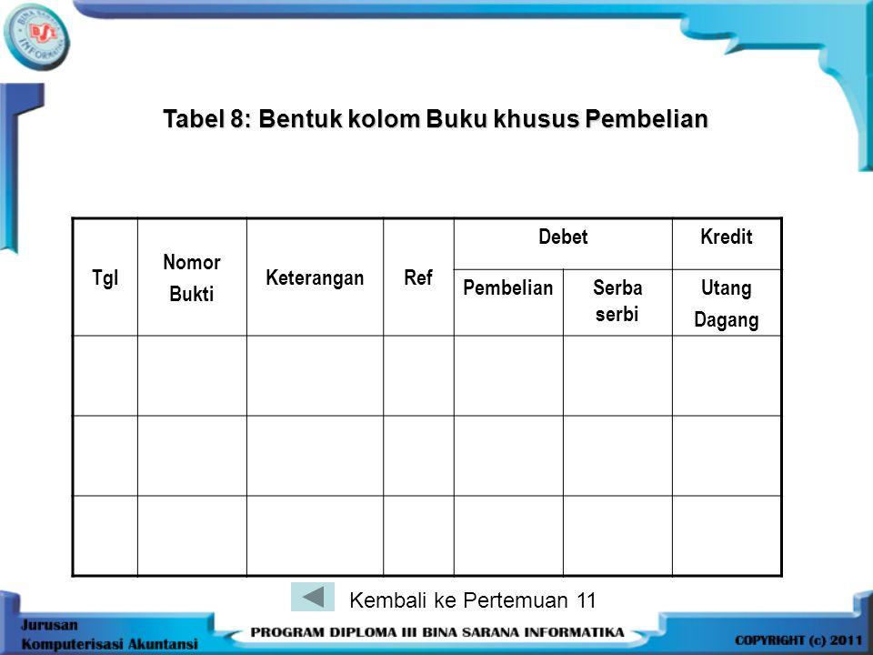 Tabel 9: Bentuk kolom Buku khusus Penjualan Tgl.