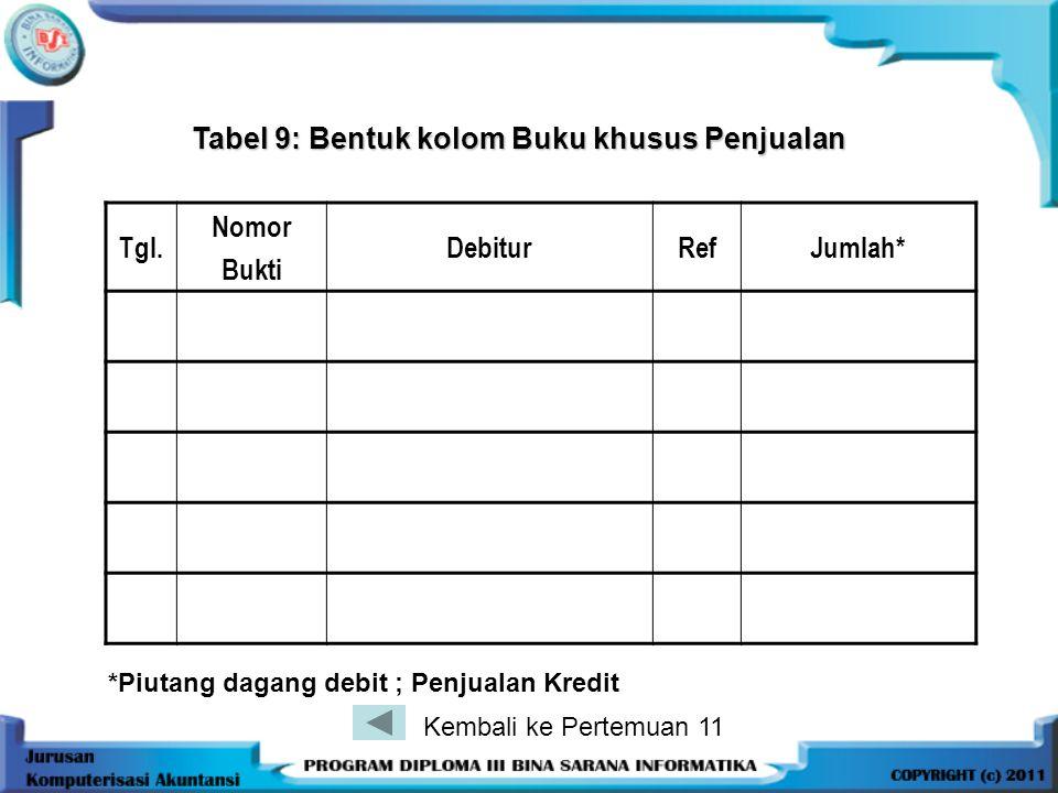 Tabel 9: Bentuk kolom Buku khusus Penjualan Tgl. Nomor Bukti DebiturRefJumlah* *Piutang dagang debit ; Penjualan Kredit Kembali ke Pertemuan 11