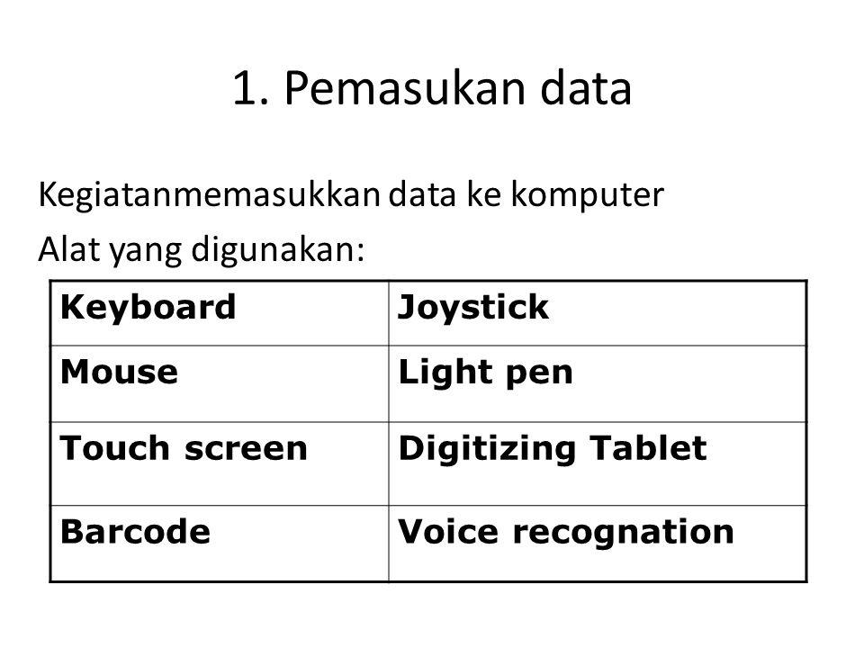 1. Pemasukan data Kegiatanmemasukkan data ke komputer Alat yang digunakan: KeyboardJoystick MouseLight pen Touch screenDigitizing Tablet BarcodeVoice