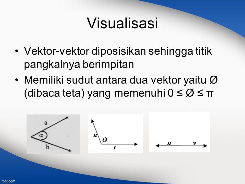 Visualisasi Vektor-vektor diposisikan sehingga titik pangkalnya berimpitan Memiliki sudut antara dua vektor yaitu Ø (dibaca teta) yang memenuhi 0 ≤ Ø ≤ π