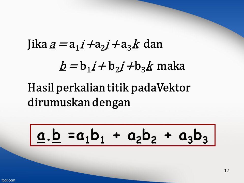 17 Jika a = a 1 i +a 2 j + a 3 k dan b = b 1 i + b 2 j +b 3 k maka Hasil perkalian titik padaVektor dirumuskan dengan a.b =a 1 b 1 + a 2 b 2 + a 3 b 3