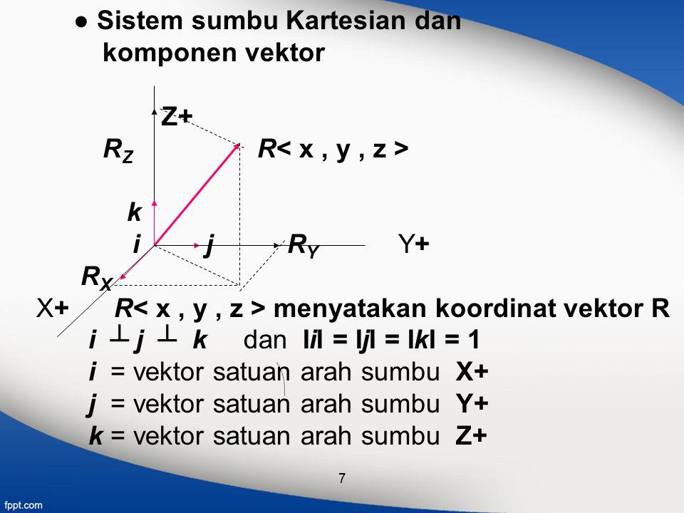 7 ● Sistem sumbu Kartesian dan komponen vektor Z+ R Z R k i j R Y Y+ R X X+ R menyatakan koordinat vektor R i ┴ j ┴ k dan IiI = IjI = IkI = 1 i = vektor satuan arah sumbu X+ j = vektor satuan arah sumbu Y+ k = vektor satuan arah sumbu Z+