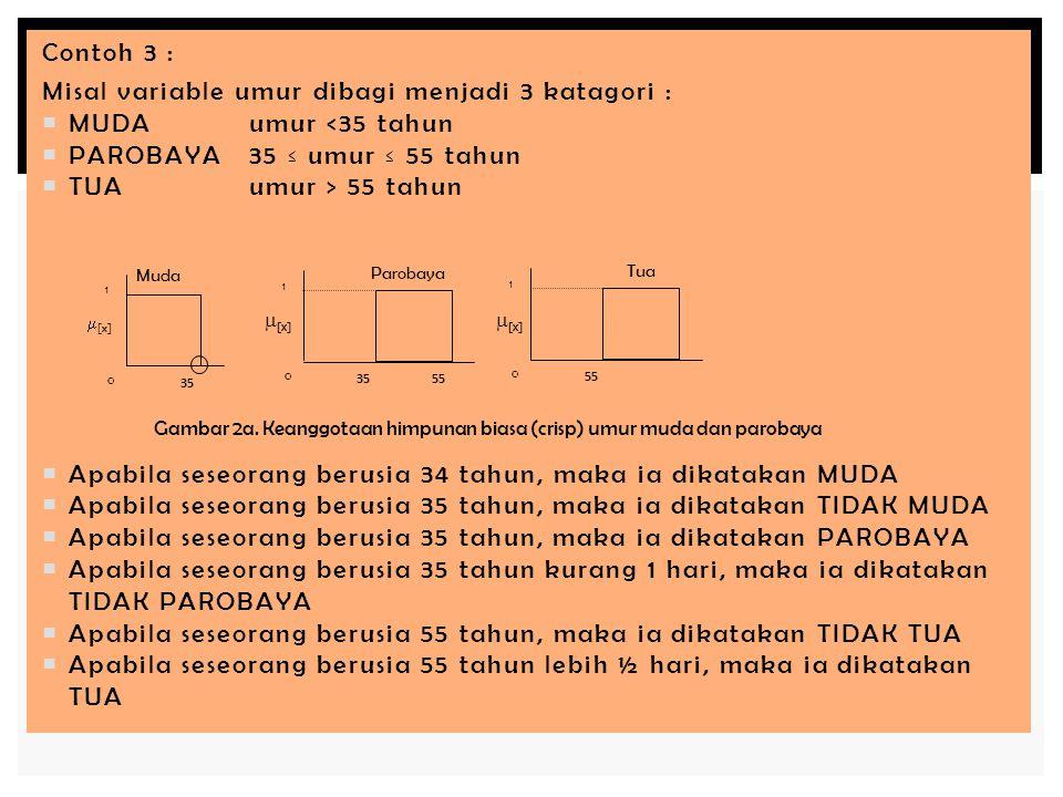 Contoh 3 : Misal variable umur dibagi menjadi 3 katagori :  MUDA umur <35 tahun  PAROBAYA35 ≤ umur ≤ 55 tahun  TUAumur > 55 tahun  Apabila seseora