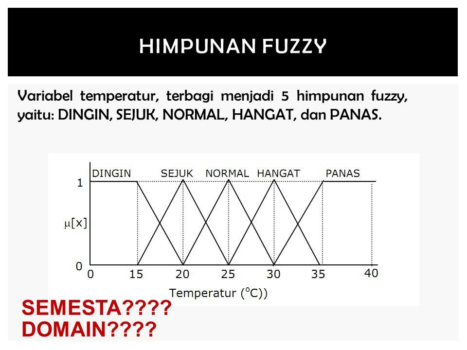 HIMPUNAN FUZZY Variabel temperatur, terbagi menjadi 5 himpunan fuzzy, yaitu: DINGIN, SEJUK, NORMAL, HANGAT, dan PANAS. SEMESTA???? DOMAIN????