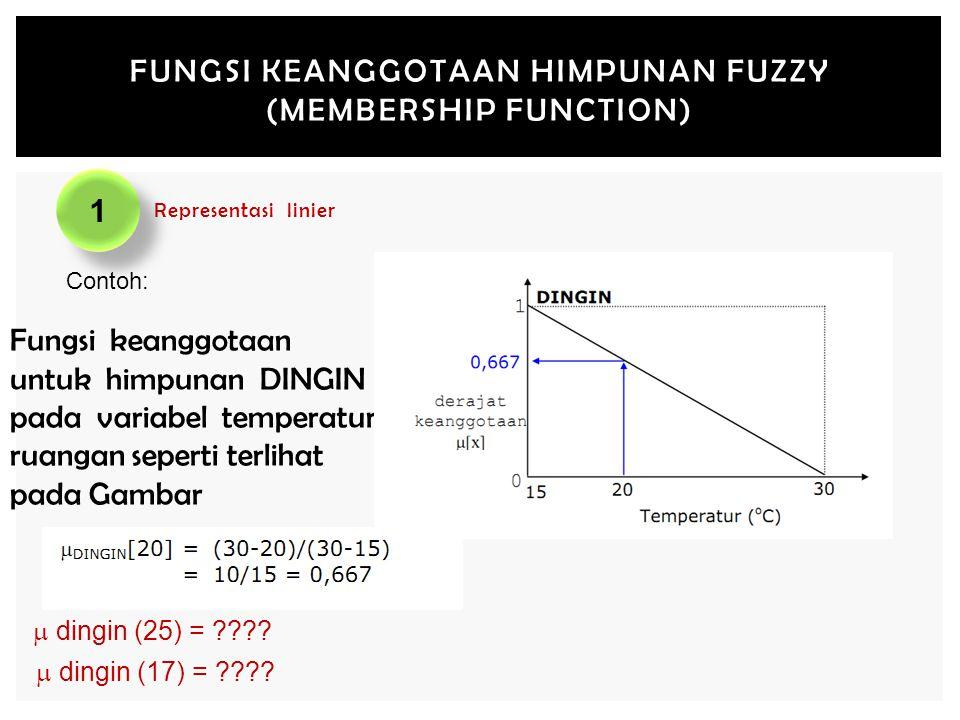 FUNGSI KEANGGOTAAN HIMPUNAN FUZZY (MEMBERSHIP FUNCTION) 1.Representasi linier Contoh: Fungsi keanggotaan untuk himpunan DINGIN pada variabel temperatu