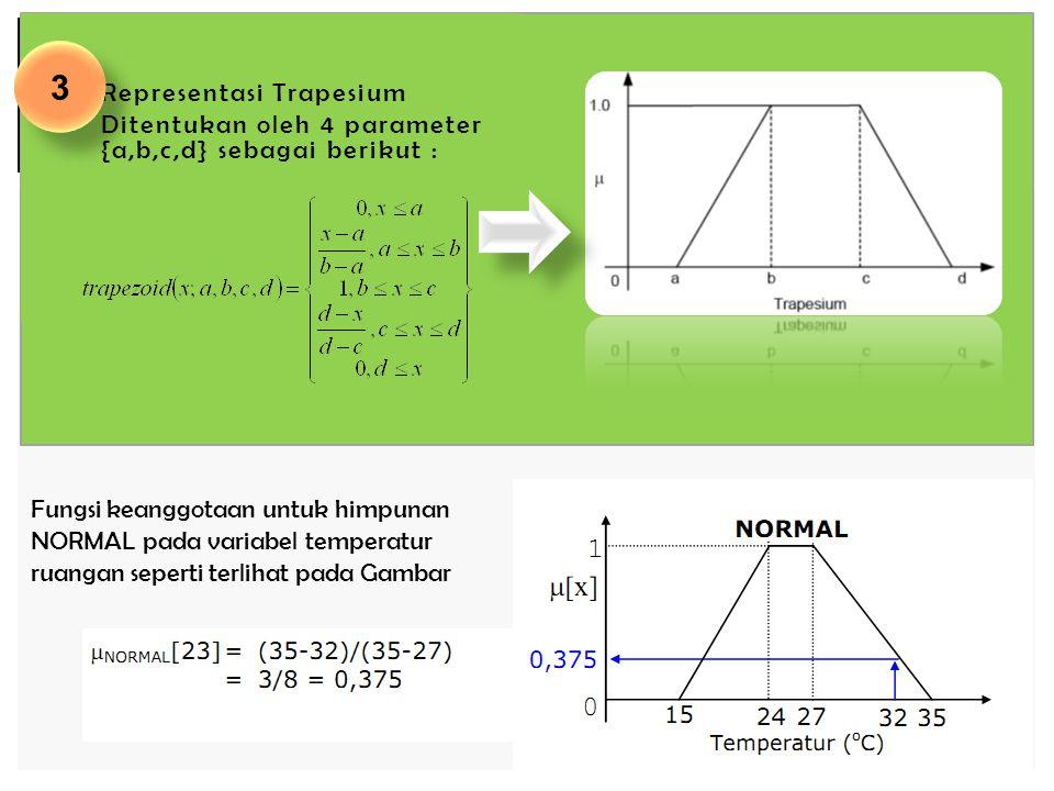 3.Representasi Trapesium Ditentukan oleh 4 parameter {a,b,c,d} sebagai berikut : Fungsi keanggotaan untuk himpunan NORMAL pada variabel temperatur rua