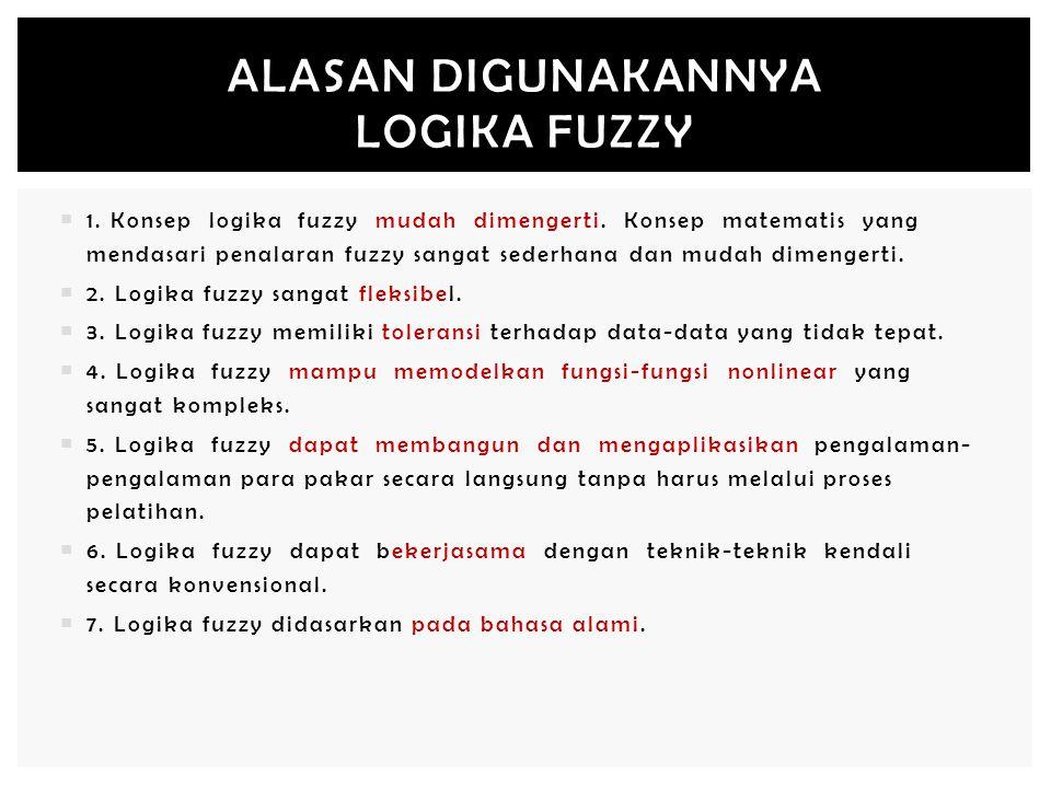 1. Konsep logika fuzzy mudah dimengerti. Konsep matematis yang mendasari penalaran fuzzy sangat sederhana dan mudah dimengerti.  2. Logika fuzzy sa