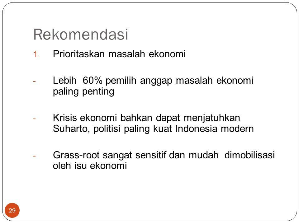 29 Rekomendasi 1.