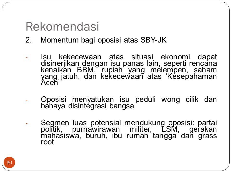 30 Rekomendasi 2.