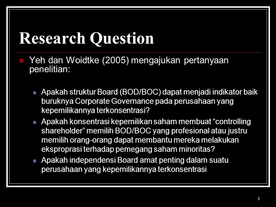 3 Research Question Yeh dan Woidtke (2005) mengajukan pertanyaan penelitian: Apakah struktur Board (BOD/BOC) dapat menjadi indikator baik buruknya Corporate Governance pada perusahaan yang kepemilikannya terkonsentrasi.