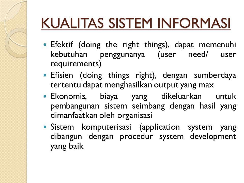 KUALITAS SISTEM INFORMASI Efektif (doing the right things), dapat memenuhi kebutuhan penggunanya (user need/ user requirements) Efisien (doing things
