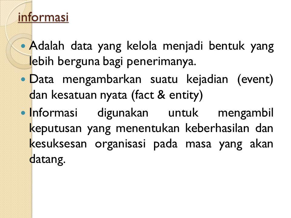 informasi Adalah data yang kelola menjadi bentuk yang lebih berguna bagi penerimanya. Data mengambarkan suatu kejadian (event) dan kesatuan nyata (fac