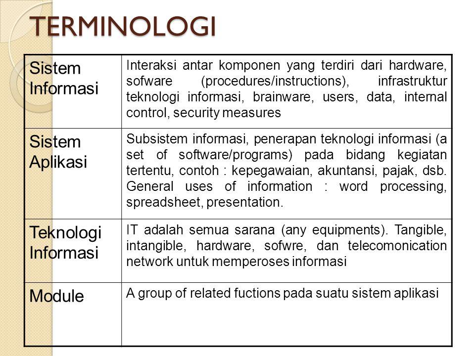 TERMINOLOGI Sistem Informasi Interaksi antar komponen yang terdiri dari hardware, sofware (procedures/instructions), infrastruktur teknologi informasi