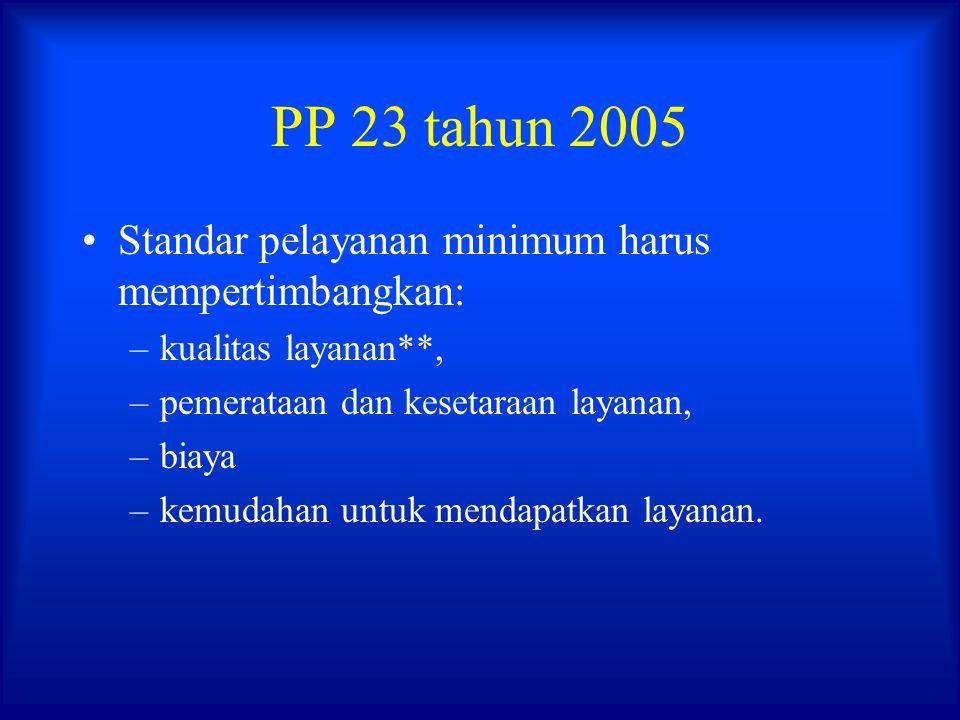 PP 23 tahun 2005 Standar pelayanan minimum harus mempertimbangkan: –kualitas layanan**, –pemerataan dan kesetaraan layanan, –biaya –kemudahan untuk me