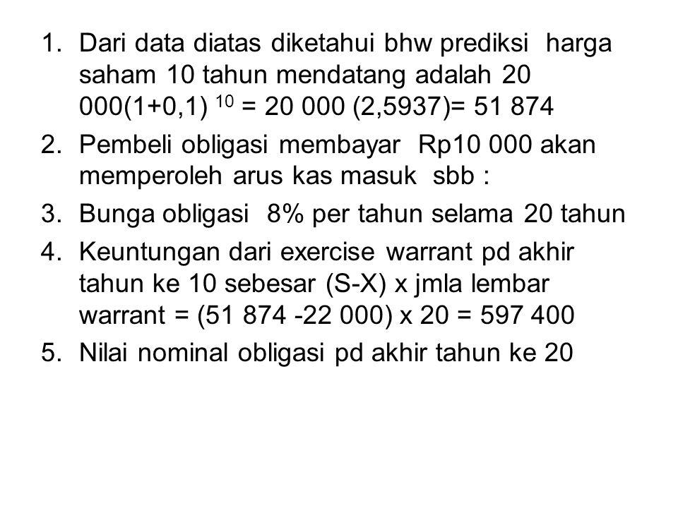 1.Dari data diatas diketahui bhw prediksi harga saham 10 tahun mendatang adalah 20 000(1+0,1) 10 = 20 000 (2,5937)= 51 874 2.Pembeli obligasi membayar