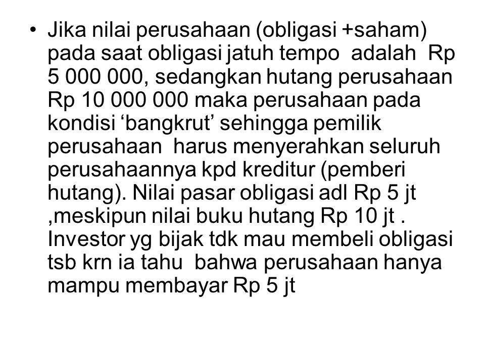 Jika nilai perusahaan (obligasi +saham) pada saat obligasi jatuh tempo adalah Rp 5 000 000, sedangkan hutang perusahaan Rp 10 000 000 maka perusahaan