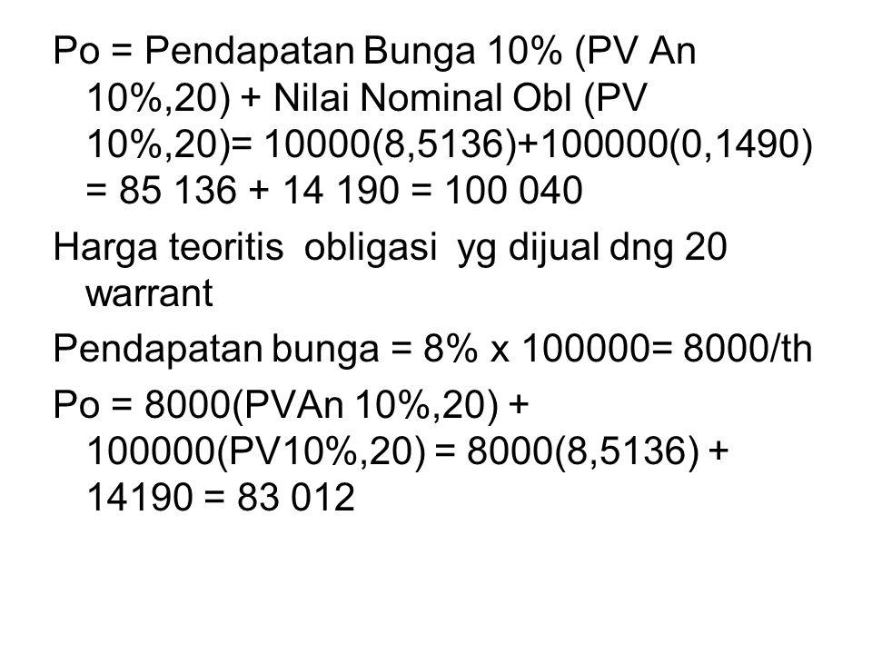 Po = Pendapatan Bunga 10% (PV An 10%,20) + Nilai Nominal Obl (PV 10%,20)= 10000(8,5136)+100000(0,1490) = 85 136 + 14 190 = 100 040 Harga teoritis obli