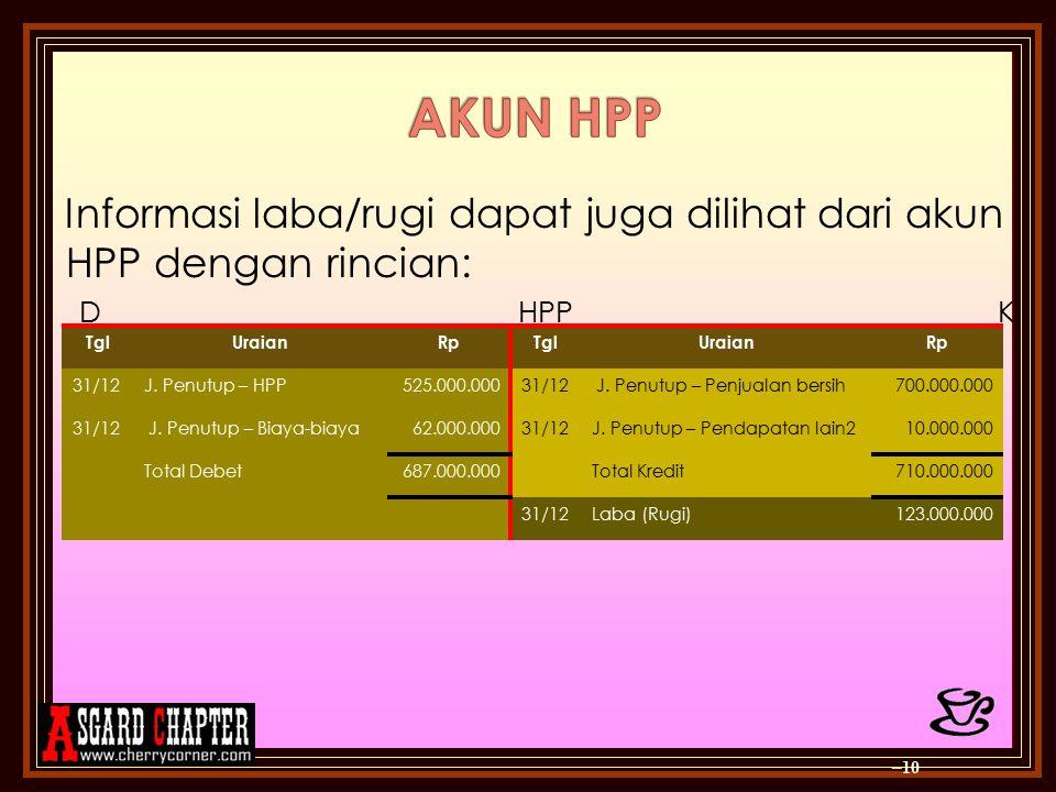Informasi laba/rugi dapat juga dilihat dari akun HPP dengan rincian: D HPP K – 10 TglUraianRpTglUraianRp 31/12J. Penutup – HPP525.000.00031/12 J. Penu