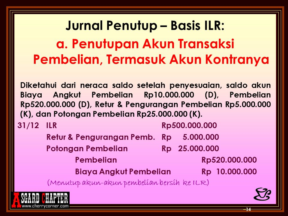 Jurnal Penutup – Basis ILR: a.