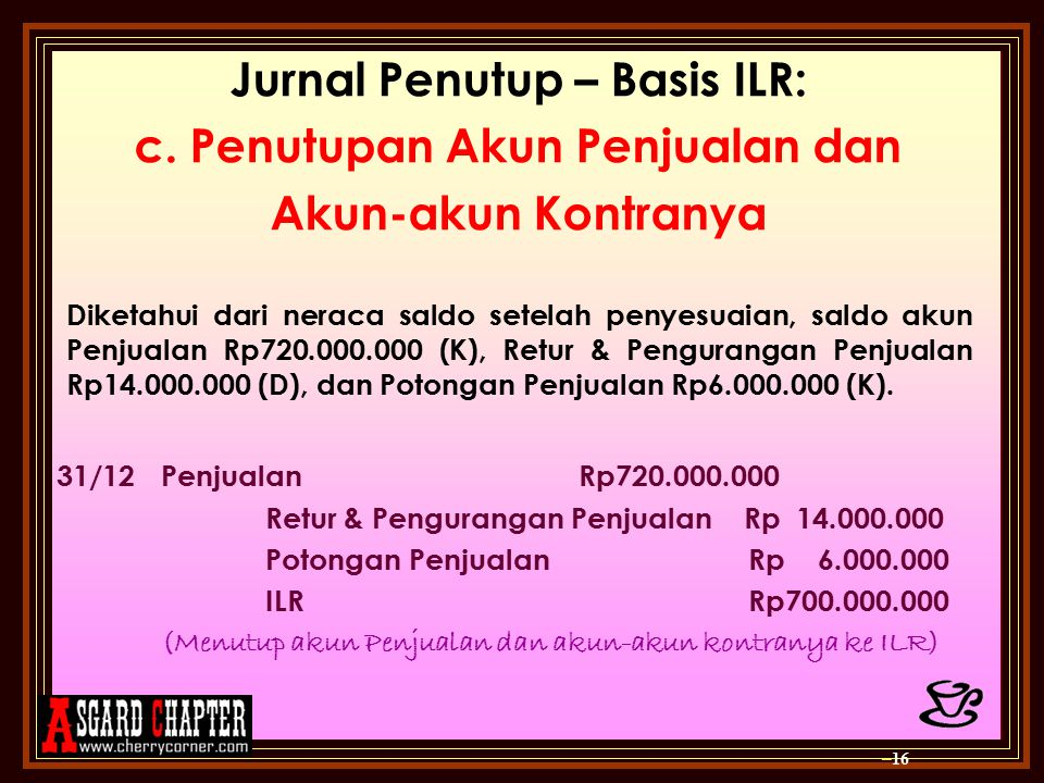 Jurnal Penutup – Basis ILR: c.