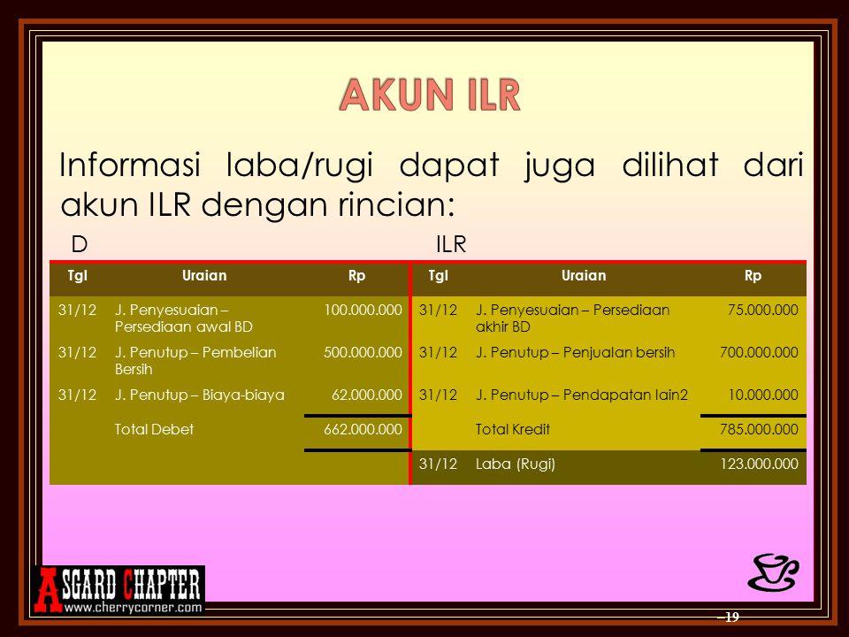Informasi laba/rugi dapat juga dilihat dari akun ILR dengan rincian: D ILR K – 19 TglUraianRpTglUraianRp 31/12J. Penyesuaian – Persediaan awal BD 100.