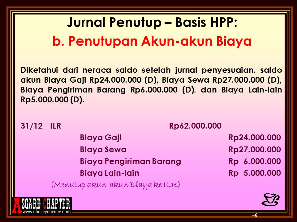 Jurnal Penutup – Basis HPP: b.
