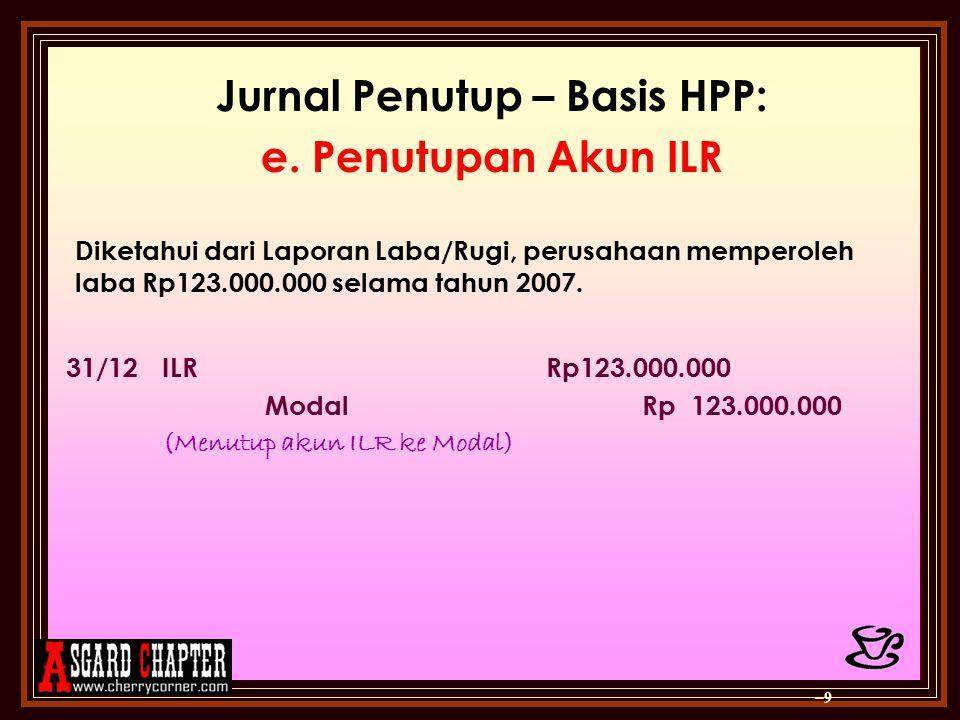 Informasi laba/rugi dapat juga dilihat dari akun HPP dengan rincian: D HPP K – 10 TglUraianRpTglUraianRp 31/12J.