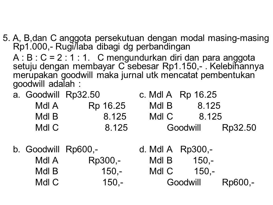 5. A, B,dan C anggota persekutuan dengan modal masing-masing Rp1.000,- Rugi/laba dibagi dg perbandingan A : B : C = 2 : 1 : 1. C mengundurkan diri dan