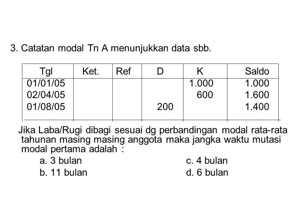 3.Catatan modal Tn A menunjukkan data sbb. Tgl Ket.