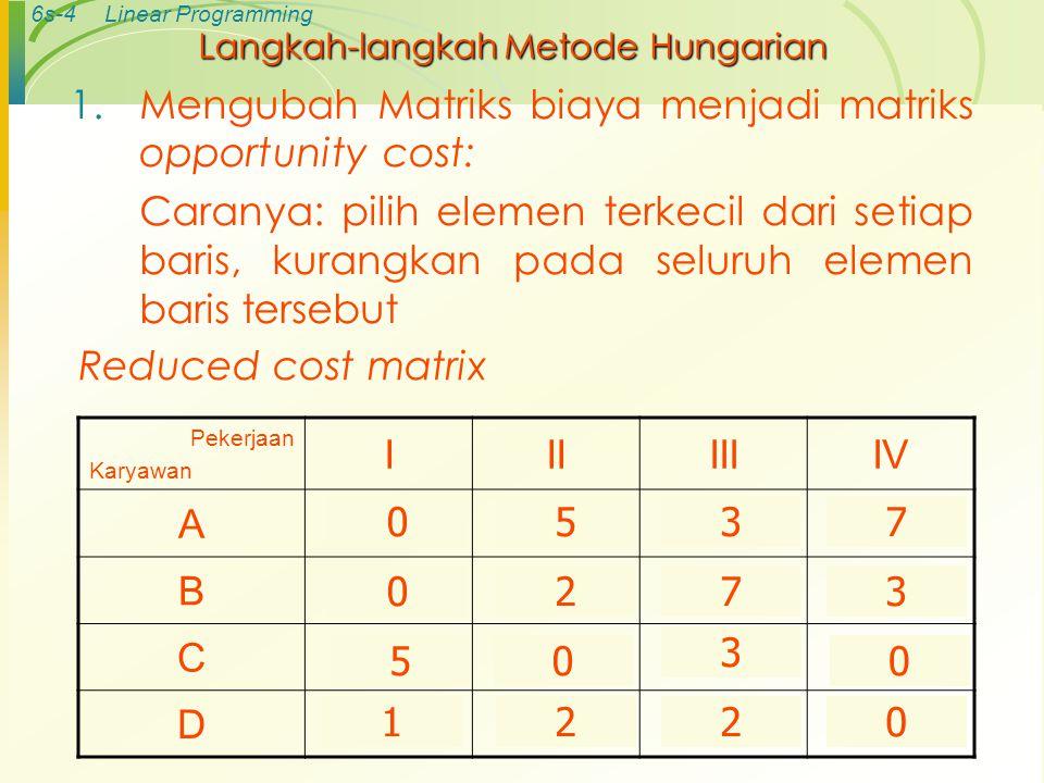 6s-4Linear Programming Langkah-langkah Metode Hungarian 1.Mengubah Matriks biaya menjadi matriks opportunity cost: Caranya: pilih elemen terkecil dari setiap baris, kurangkan pada seluruh elemen baris tersebut Pekerjaan Karyawan IIIIIIIV ARp 15Rp 20Rp 18Rp 22 B14162117 C25202320 D1718 16 Reduced cost matrix 5370 273 5 3 122 0 0 0 0