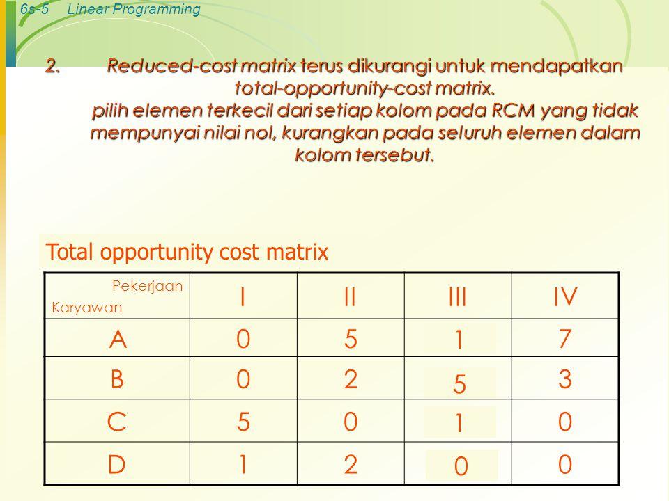 6s-5Linear Programming Reduced cost matrix 2.Reduced-cost matrix terus dikurangi untuk mendapatkan total-opportunity-cost matrix.