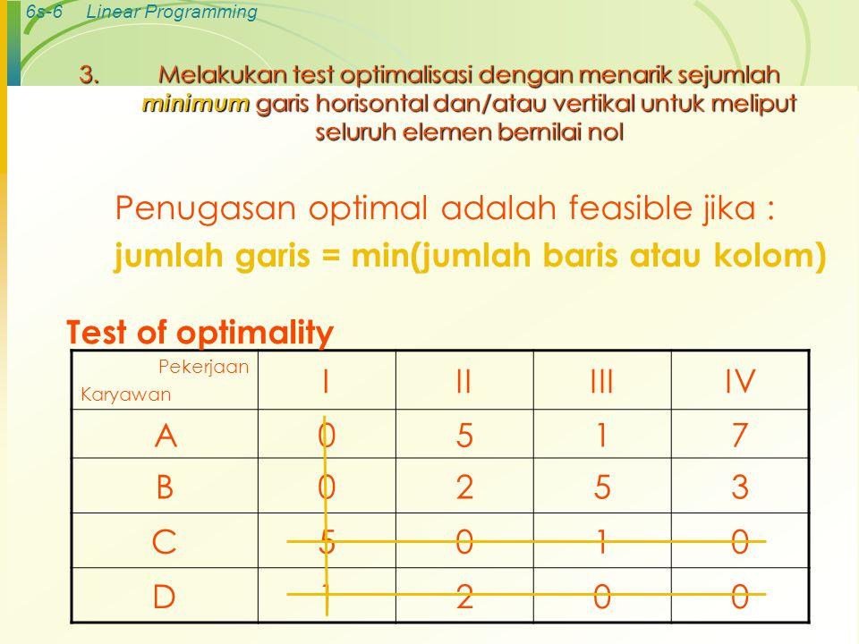 6s-6Linear Programming 3.Melakukan test optimalisasi dengan menarik sejumlah minimum garis horisontal dan/atau vertikal untuk meliput seluruh elemen bernilai nol Penugasan optimal adalah feasible jika : jumlah garis = min(jumlah baris atau kolom) Pekerjaan Karyawan IIIIIIIV A0517 B0253 C5010 D1200 Test of optimality