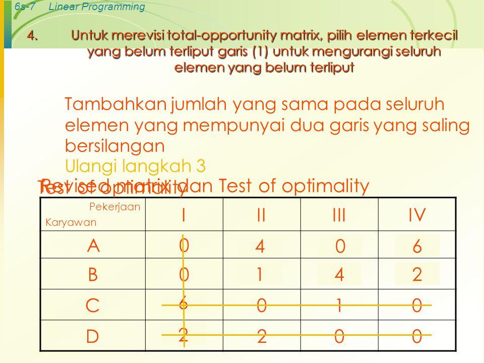 6s-7Linear Programming 4.Untuk merevisi total-opportunity matrix, pilih elemen terkecil yang belum terliput garis (1) untuk mengurangi seluruh elemen yang belum terliput Tambahkan jumlah yang sama pada seluruh elemen yang mempunyai dua garis yang saling bersilangan Pekerjaan Karyawan IIIIIIIV A0517 B0253 C5010 D1200 Test of optimality 046 142 6 2 Revised matrix dan Test of optimality Ulangi langkah 3