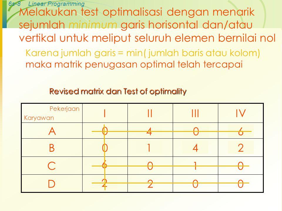 6s-8Linear Programming Revised matrix dan Test of optimality 0021D 0105C 3520B 7150A IVIIIIII Pekerjaan Karyawan 046 142 6 2 Karena jumlah garis = min( jumlah baris atau kolom) maka matrik penugasan optimal telah tercapai Melakukan test optimalisasi dengan menarik sejumlah minimum garis horisontal dan/atau vertikal untuk meliput seluruh elemen bernilai nol