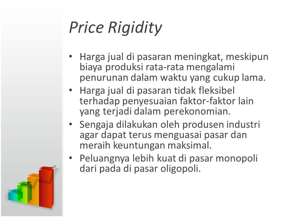 Price Rigidity Harga jual di pasaran meningkat, meskipun biaya produksi rata-rata mengalami penurunan dalam waktu yang cukup lama. Harga jual di pasar