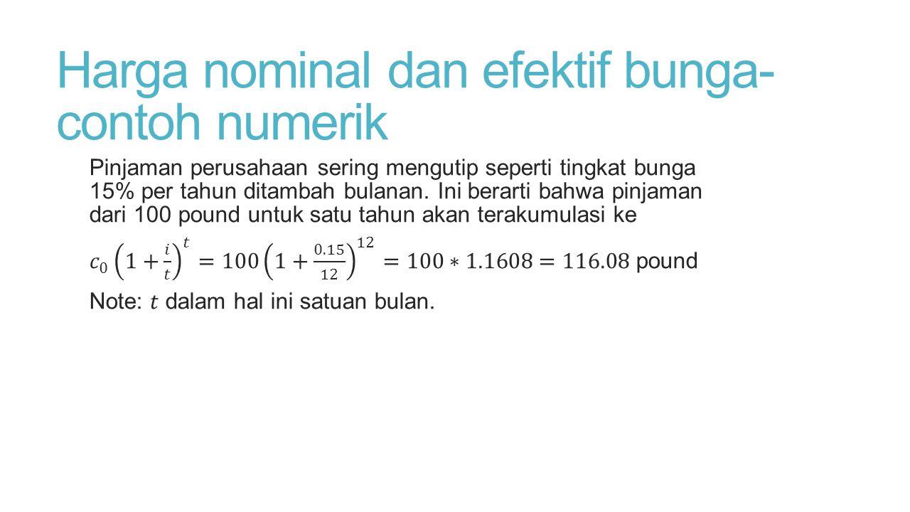 Harga nominal dan efektif bunga- contoh numerik