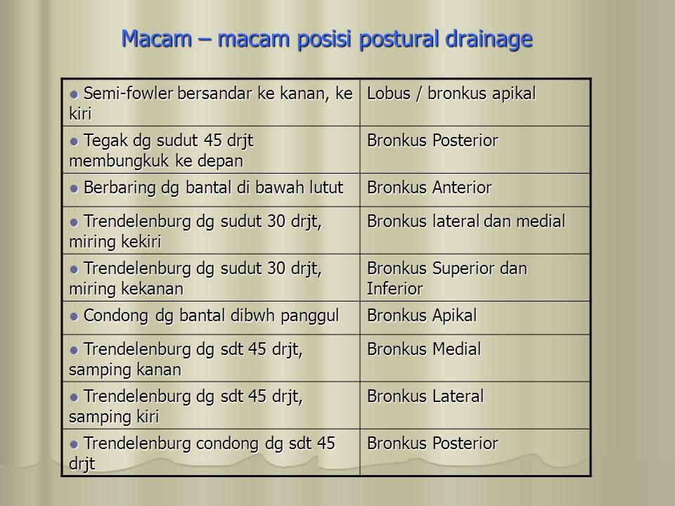 Macam – macam posisi postural drainage Semi-fowler bersandar ke kanan, ke kiri Semi-fowler bersandar ke kanan, ke kiri Lobus / bronkus apikal Tegak dg