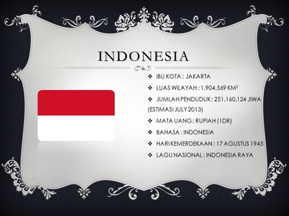 INDONESIA  IBU KOTA : JAKARTA  LUAS WILAYAH : 1,904,569 KM 2  JUMLAH PENDUDUK : 251,160,124 JIWA (ESTIMASI JULY 2013)  MATA UANG ; RUPIAH (1DR) 