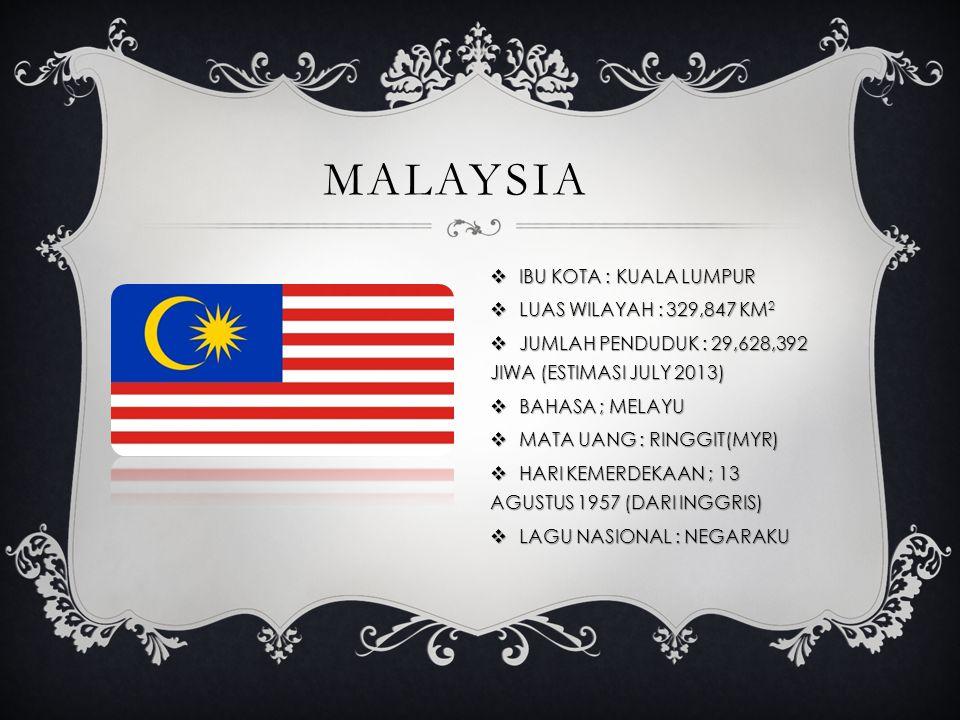 MALAYSIA  IBU KOTA : KUALA LUMPUR  LUAS WILAYAH : 329,847 KM 2  JUMLAH PENDUDUK : 29,628,392 JIWA (ESTIMASI JULY 2013)  BAHASA ; MELAYU  MATA UAN
