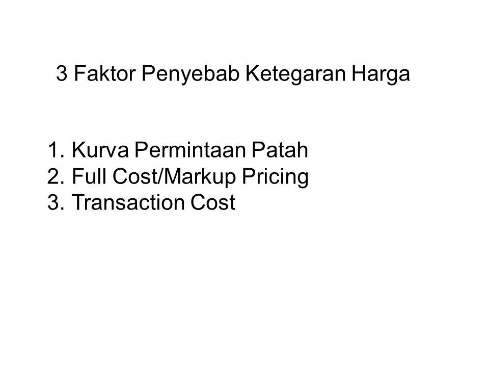 3 Faktor Penyebab Ketegaran Harga 1.Kurva Permintaan Patah 2.Full Cost/Markup Pricing 3.Transaction Cost