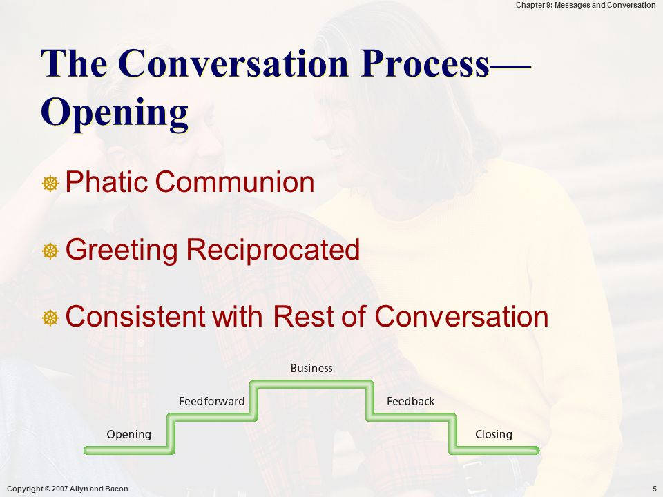 Chapter 9: Messages and Conversation Copyright © 2007 Allyn and Bacon5 The Conversation Process— Opening  Phatic Communion  Greeting Reciprocated 