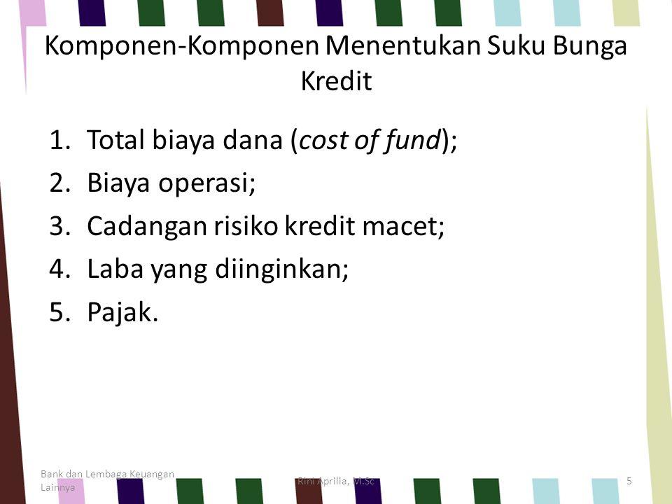 Komponen-Komponen Menentukan Suku Bunga Kredit 1.Total biaya dana (cost of fund); 2.Biaya operasi; 3.Cadangan risiko kredit macet; 4.Laba yang diingin