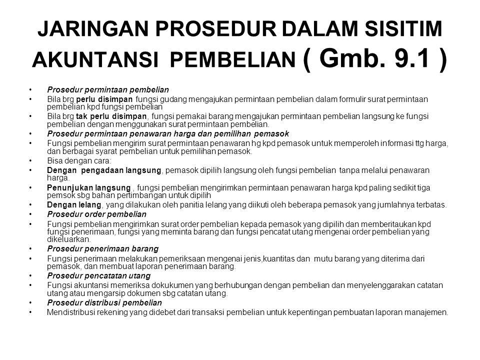 JARINGAN PROSEDUR DALAM SISITIM AKUNTANSI PEMBELIAN ( Gmb. 9.1 ) Prosedur permintaan pembelian Bila brg perlu disimpan fungsi gudang mengajukan permin