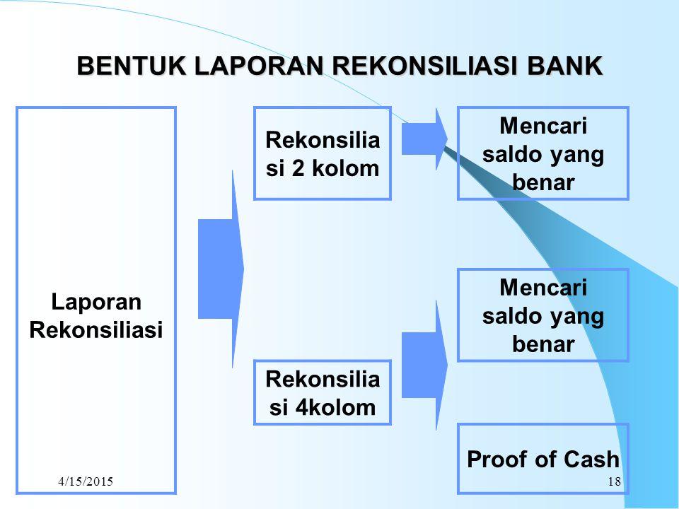 4/15/201518 BENTUK LAPORAN REKONSILIASI BANK Rekonsilia si 2 kolom Mencari saldo yang benar Laporan Rekonsiliasi Mencari saldo yang benar Rekonsilia s