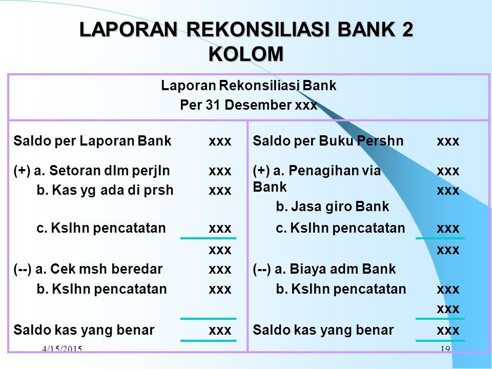 4/15/201519 LAPORAN REKONSILIASI BANK 2 KOLOM Laporan Rekonsiliasi Bank Per 31 Desember xxx Saldo per Laporan Bank (+) a. Setoran dlm perjln b. Kas yg