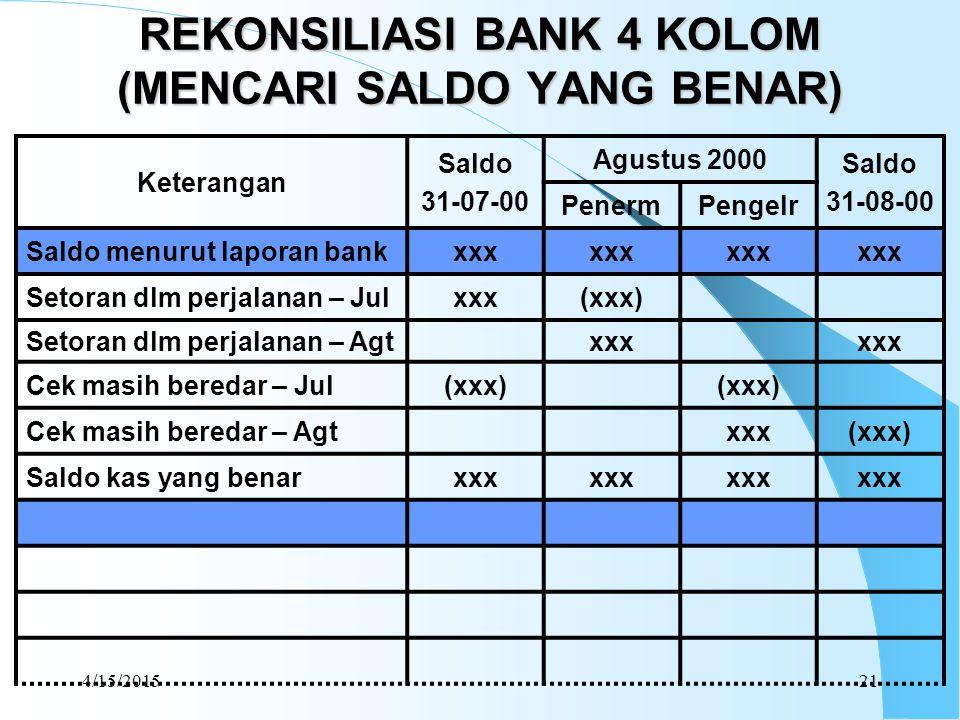 4/15/201521 REKONSILIASI BANK 4 KOLOM (MENCARI SALDO YANG BENAR) Keterangan Saldo 31-07-00 Agustus 2000 Saldo 31-08-00 PenermPengelr Saldo menurut lap