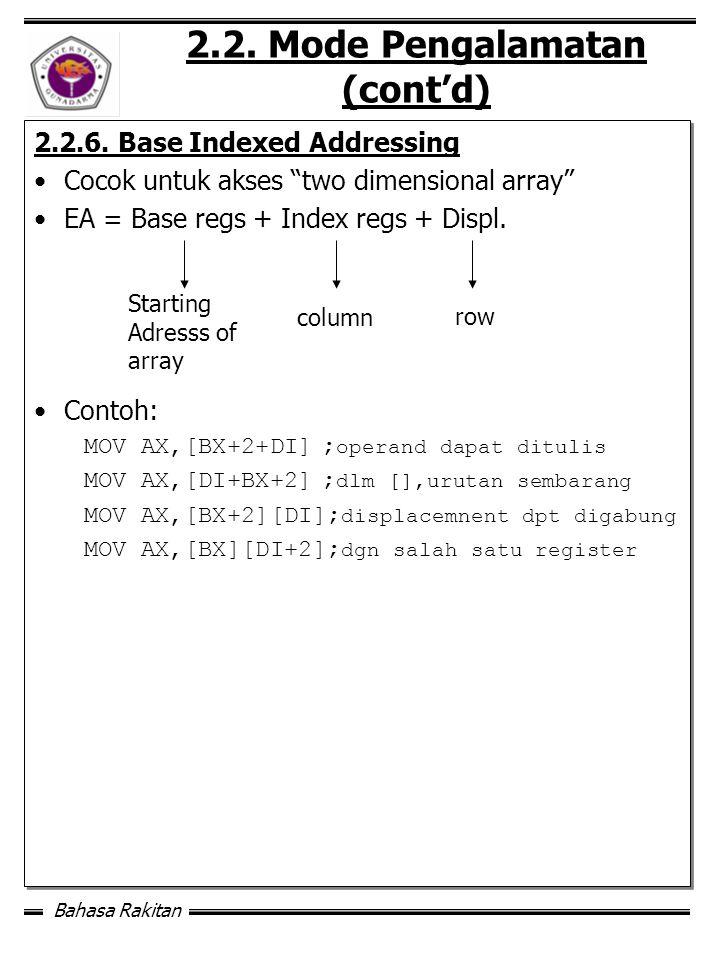 Bahasa Rakitan 2.2.Mode Pengalamatan (cont'd) 2.2.6.